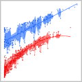 Hierarchical Brushing of High-Dimensional Data Sets Using Quality Metrics